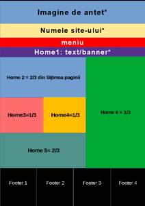 homepage tema wordpress