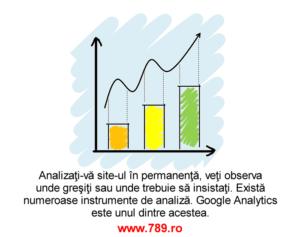 grafic de analiza